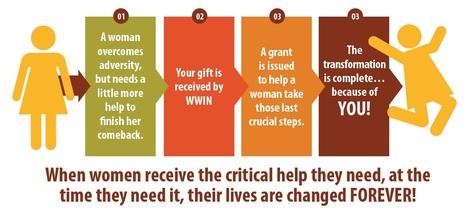 gift giving chart